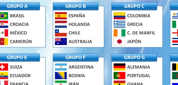 Brasil 2014/fifa.com